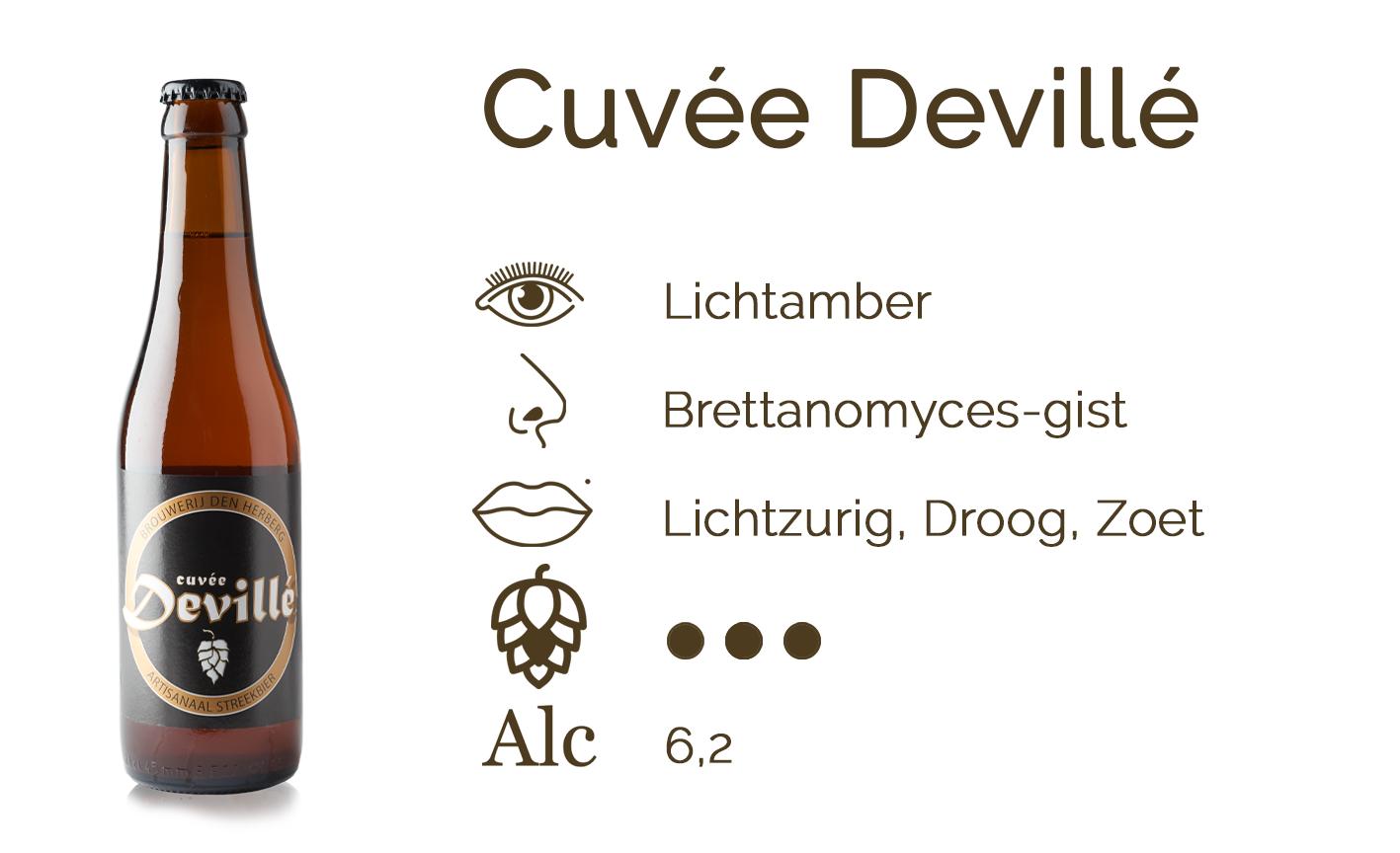 Smaakfiche voorstel 3 Cuvée Devillé